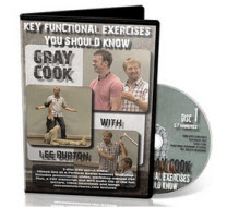 Key Functional Exercises You Should Know - Chops and Lifts Part I